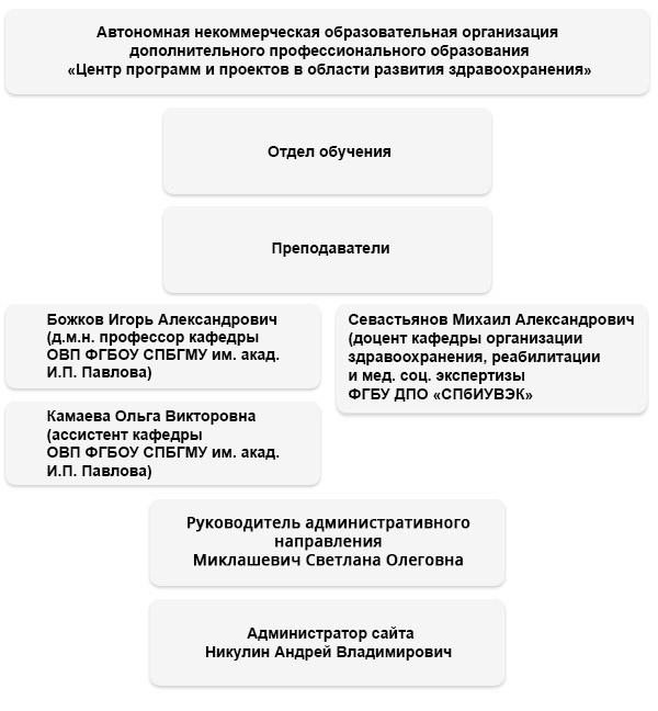 struktura01